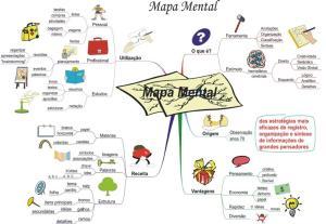 mapamental